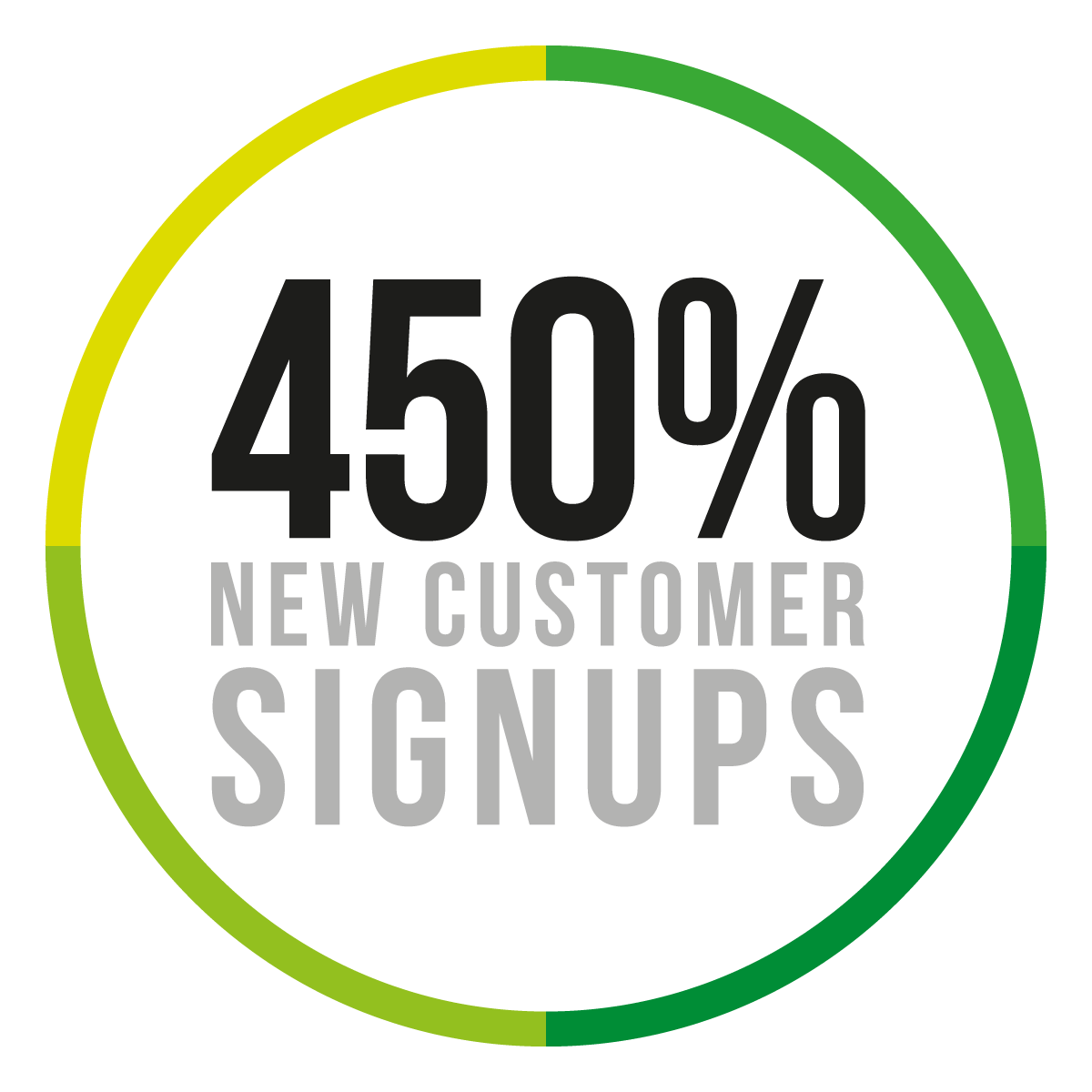 RAW2K - 450% New Customer Signups