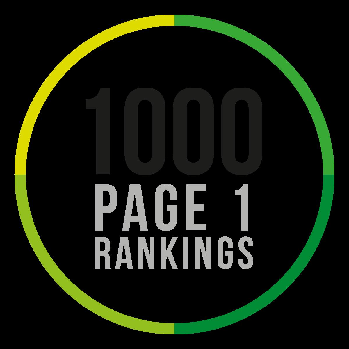 Scrap Car Network - 1000 Page 1 Rankings