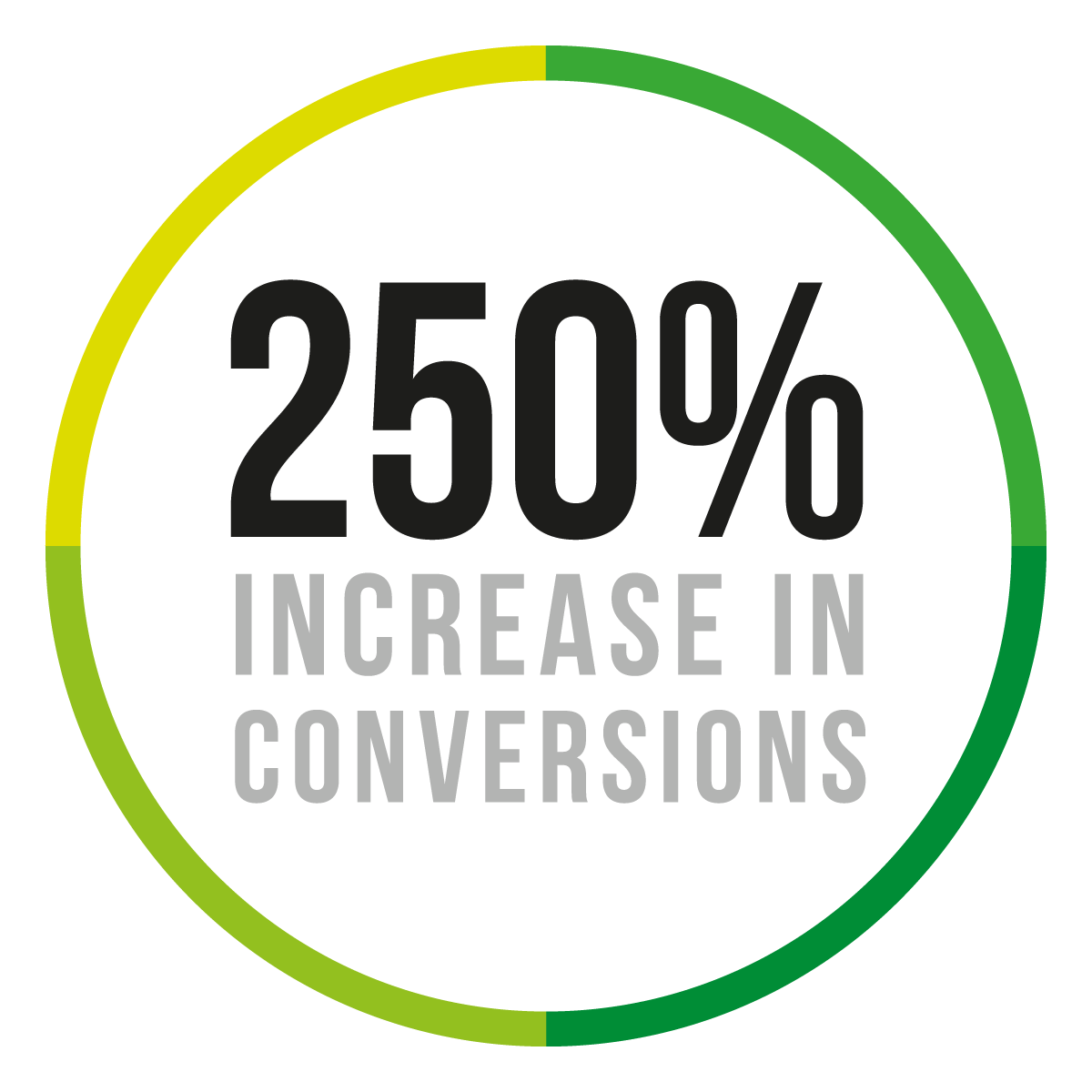 Low Carbon Energy - 250% Increase In Conversions