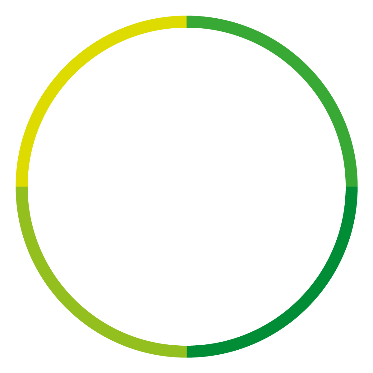 Low Carbon Energy - 293 Page 1 Rankings